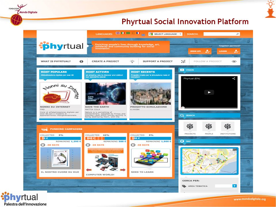 Phyrtual Social Innovation Platform