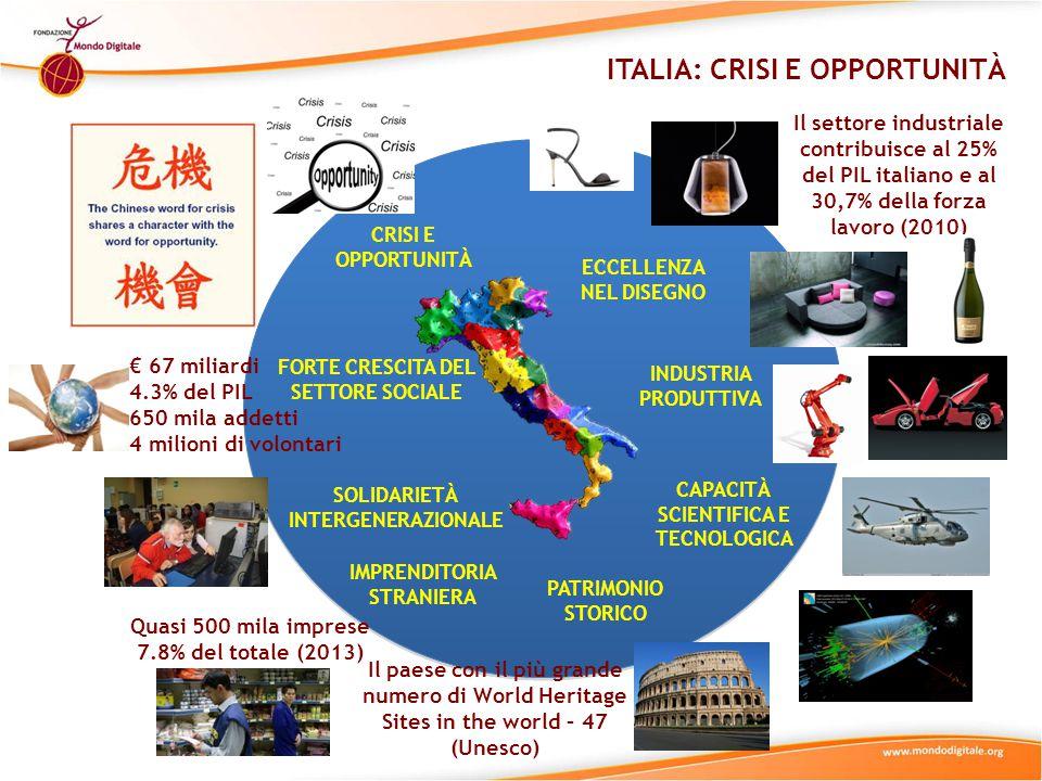 ITALIA: CRISI E OPPORTUNITÀ