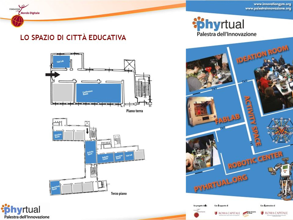 LO SPAZIO DI CITTÀ EDUCATIVA