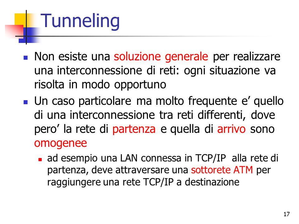 Tunneling Non esiste una soluzione generale per realizzare una interconnessione di reti: ogni situazione va risolta in modo opportuno.