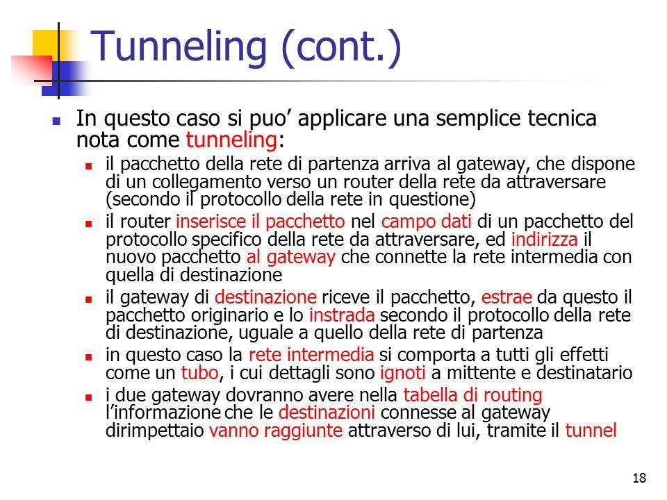 Tunneling (cont.) In questo caso si puo' applicare una semplice tecnica nota come tunneling: