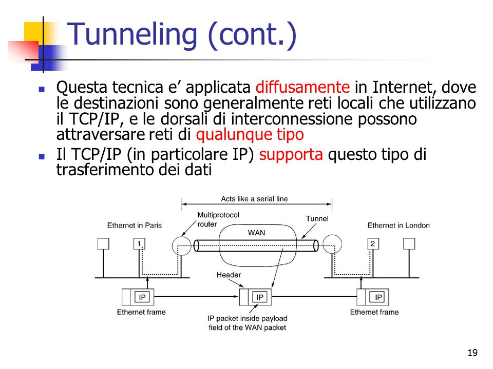 Tunneling (cont.)