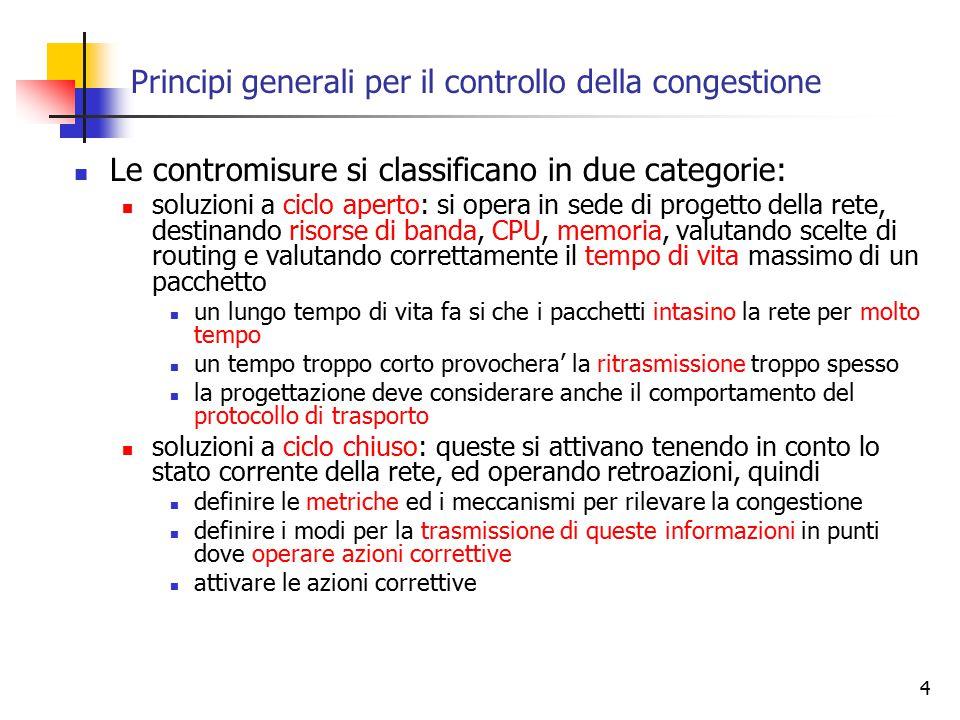 Principi generali per il controllo della congestione