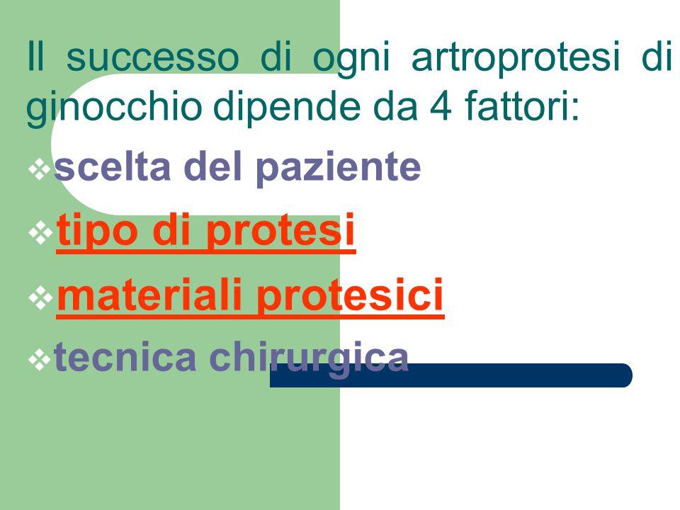 tipo di protesi materiali protesici