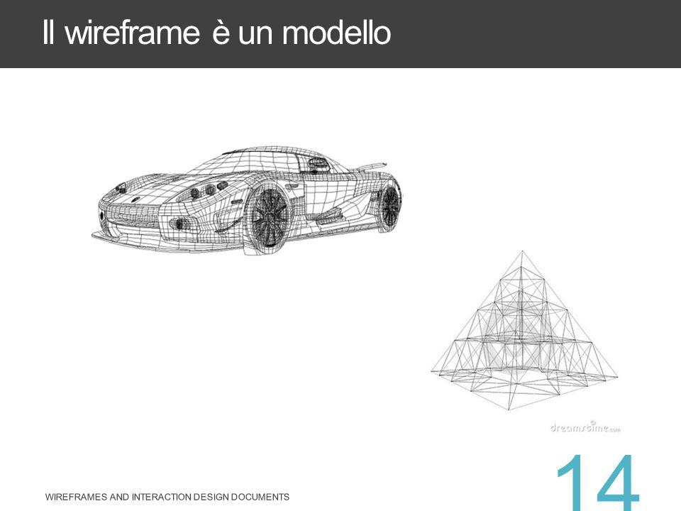 Il wireframe è un modello