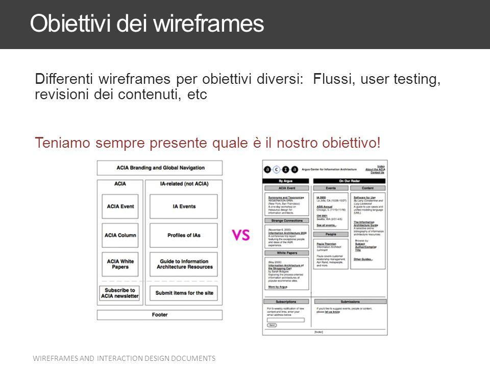 Obiettivi dei wireframes
