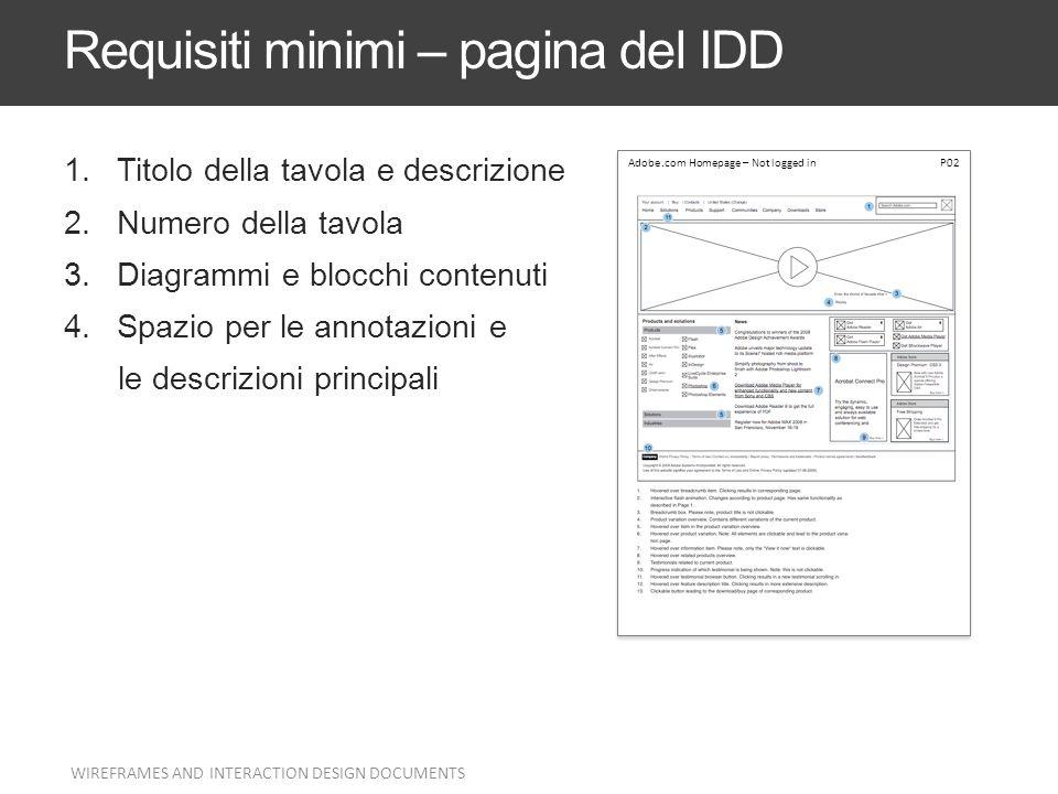 Requisiti minimi – pagina del IDD