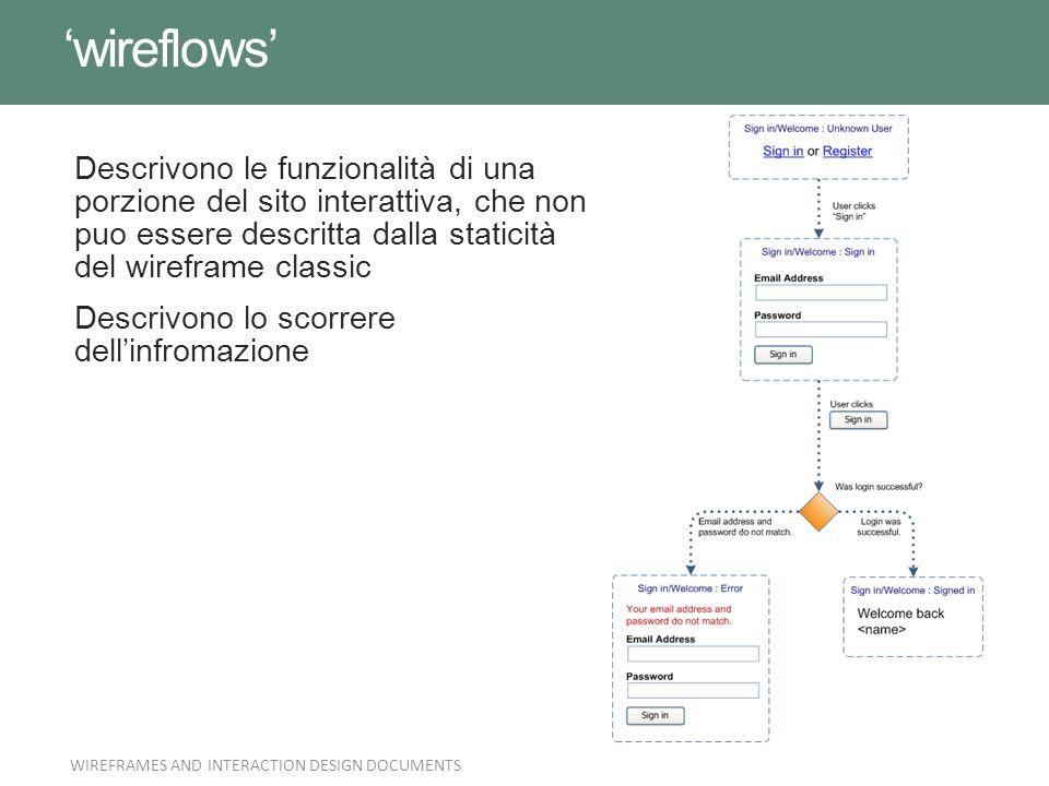 'wireflows' Descrivono le funzionalità di una porzione del sito interattiva, che non puo essere descritta dalla staticità del wireframe classic.