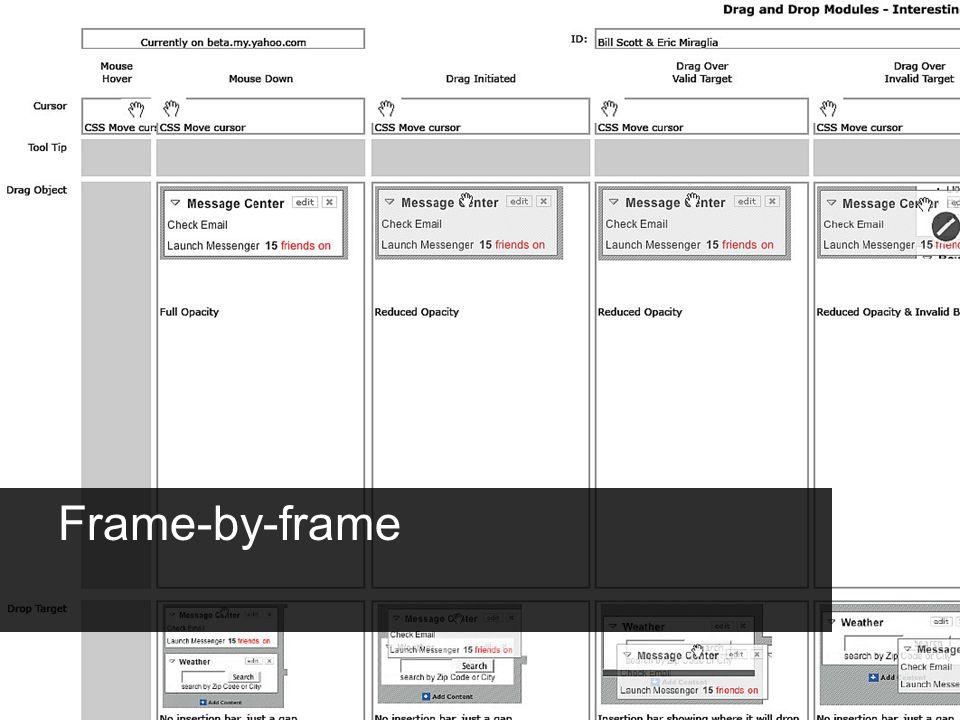 Frame-by-frame Frame-by-frame