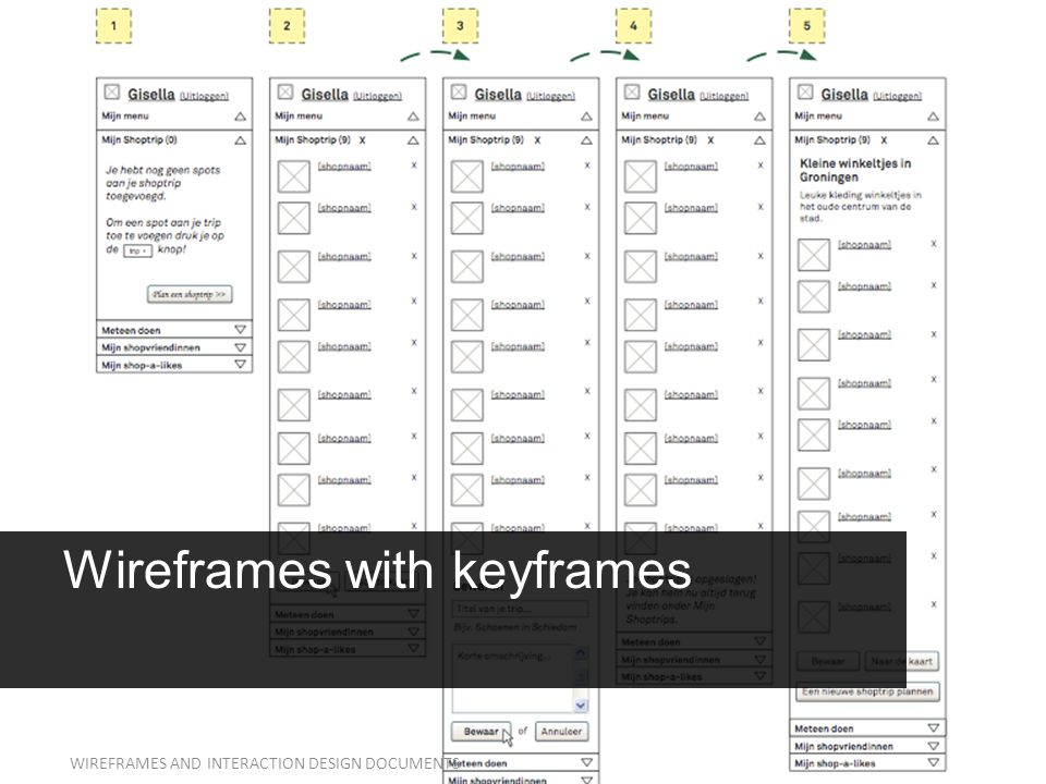 Wireframes with keyframes