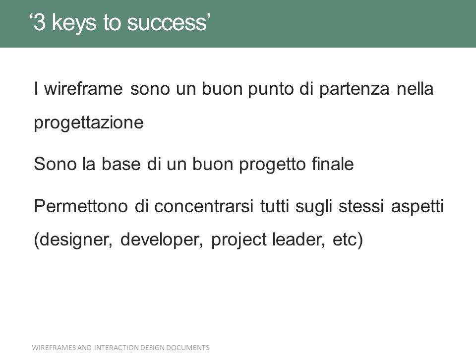 '3 keys to success' I wireframe sono un buon punto di partenza nella progettazione. Sono la base di un buon progetto finale.