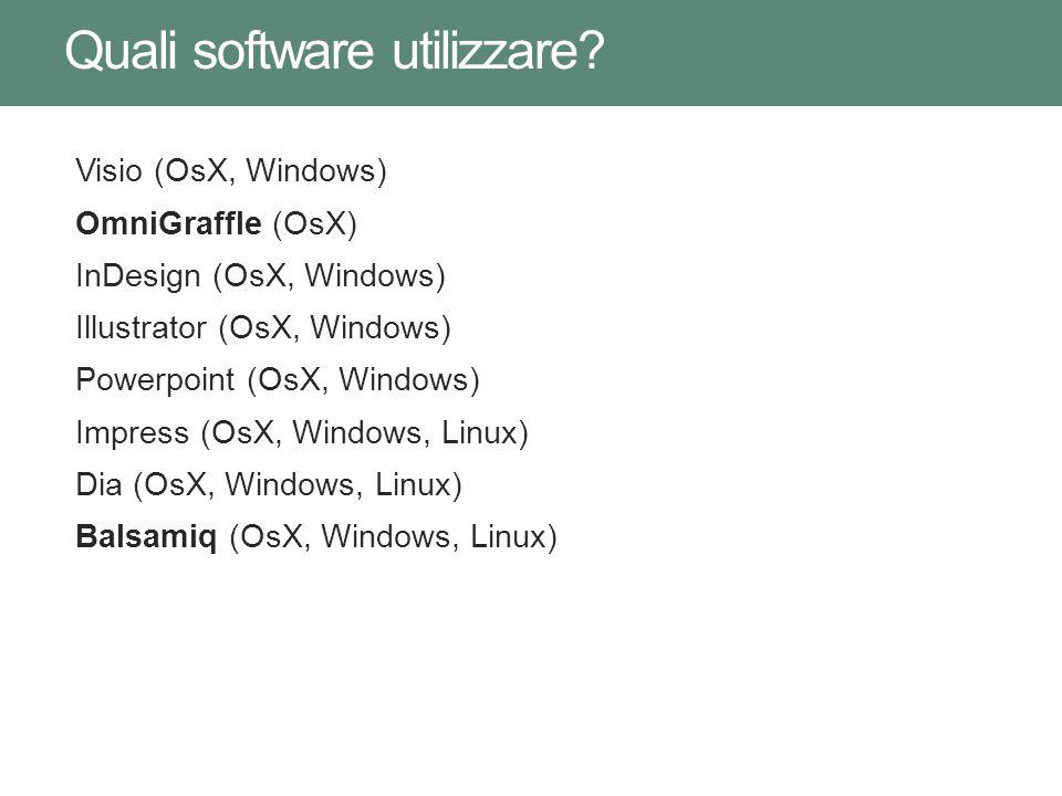 Quali software utilizzare