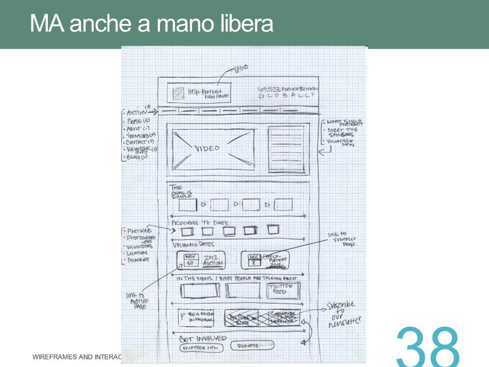 MA anche a mano libera Wireframes and Interaction Design Documents