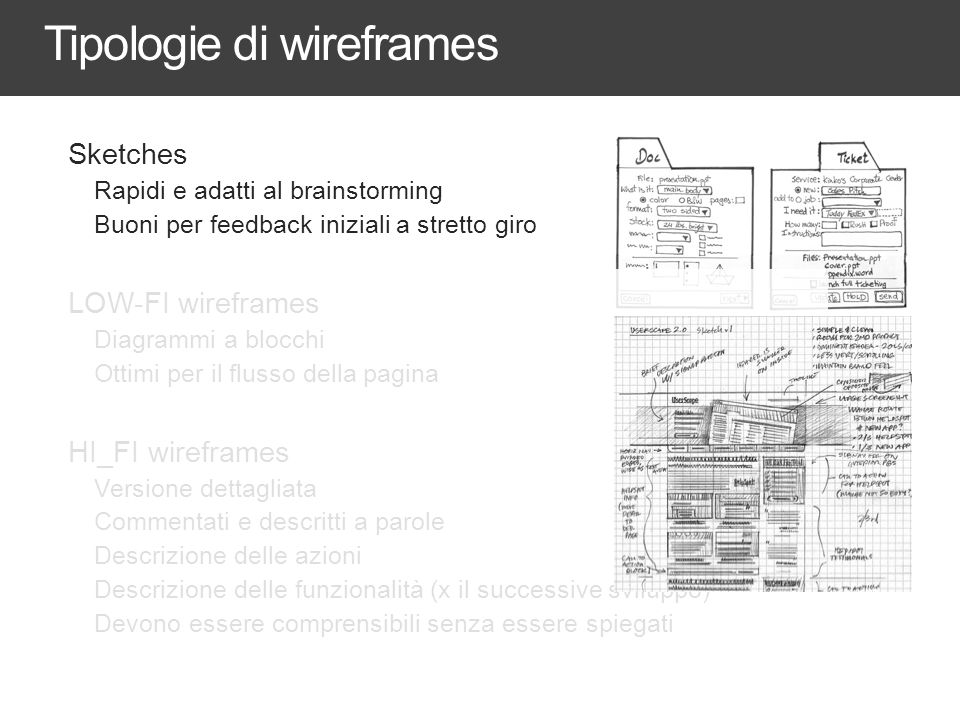 Tipologie di wireframes