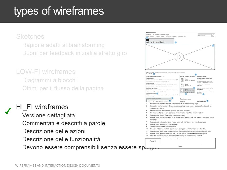 types of wireframes Sketches LOW-FI wireframes HI_FI wireframes