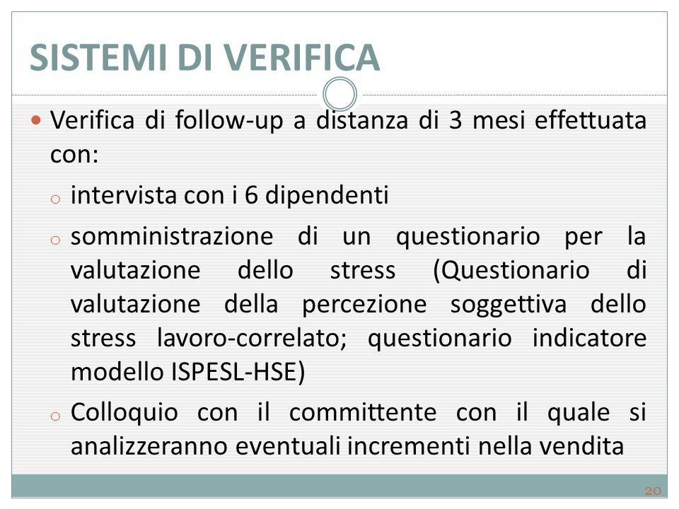 SISTEMI DI VERIFICA Verifica di follow-up a distanza di 3 mesi effettuata con: intervista con i 6 dipendenti.