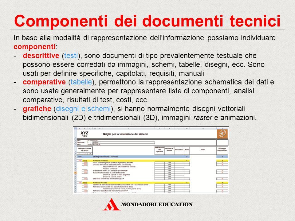 Componenti dei documenti tecnici
