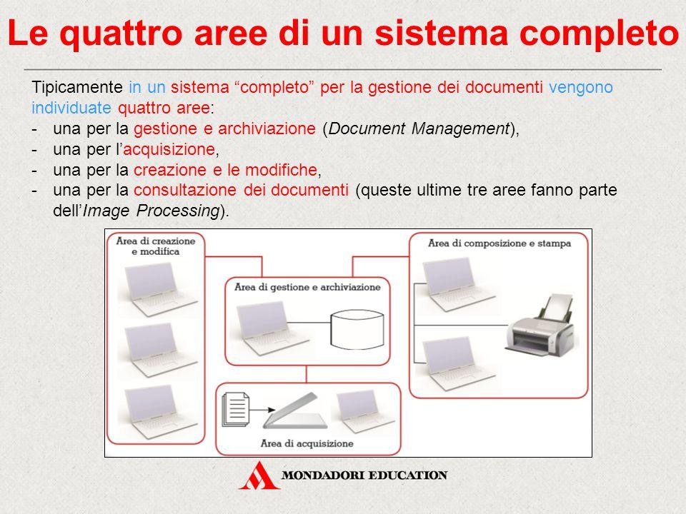 Le quattro aree di un sistema completo