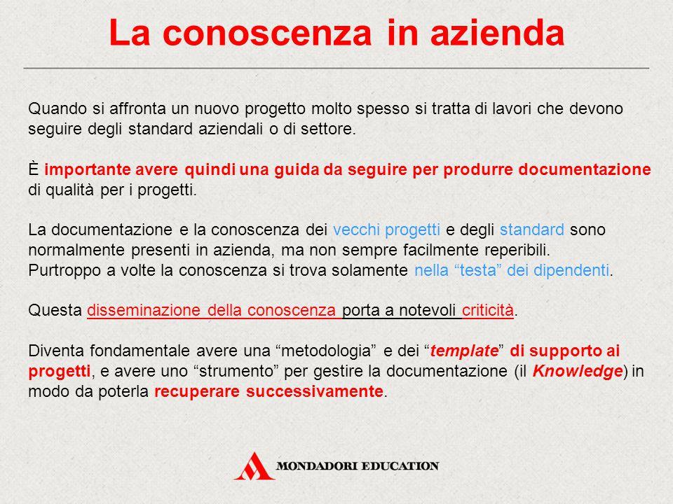 La conoscenza in azienda