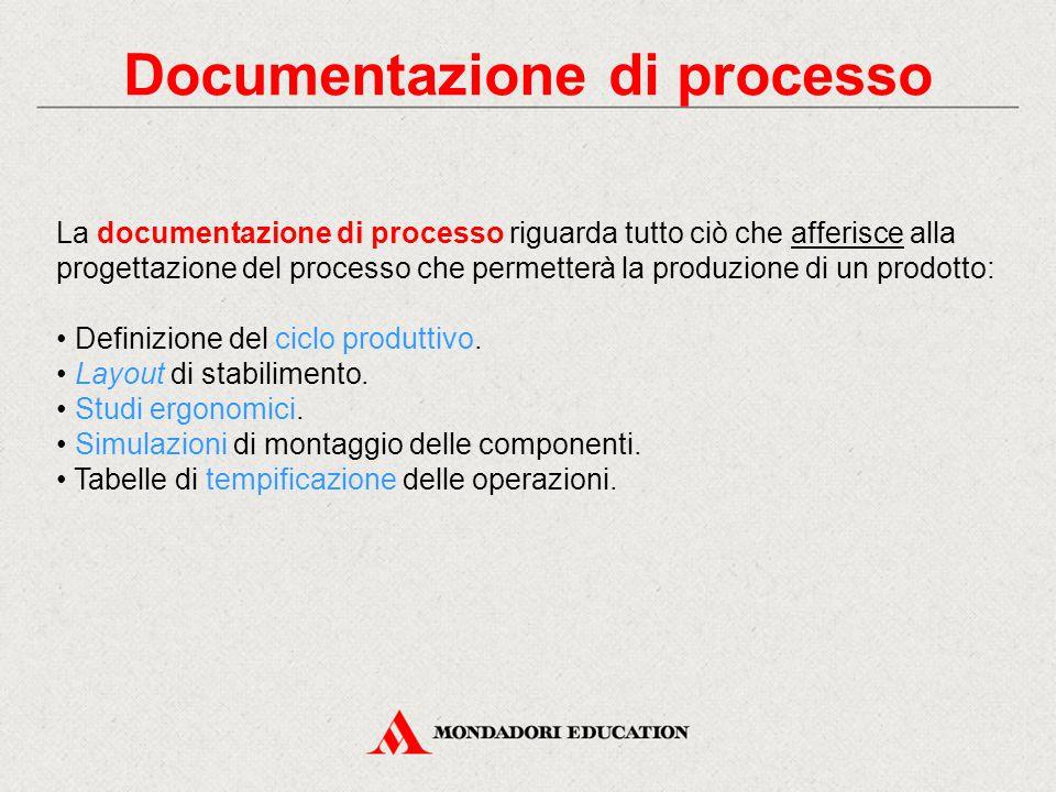 Documentazione di processo