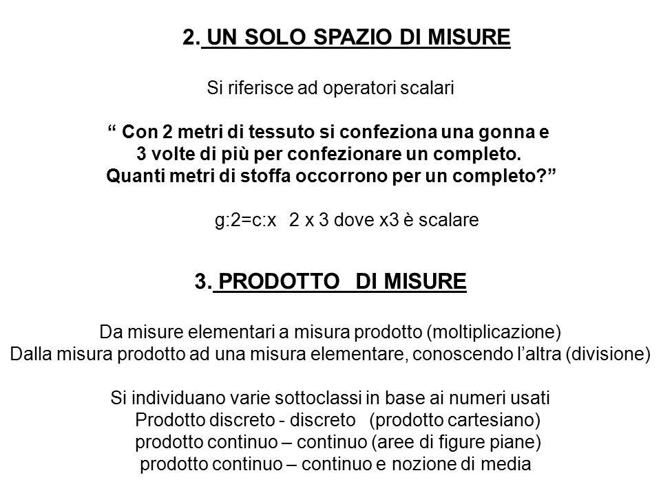 3. PRODOTTO DI MISURE Si riferisce ad operatori scalari