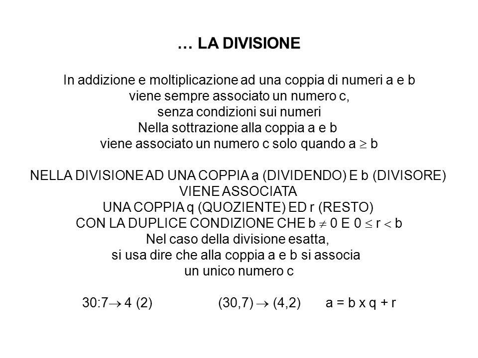 … LA DIVISIONE In addizione e moltiplicazione ad una coppia di numeri a e b. viene sempre associato un numero c,