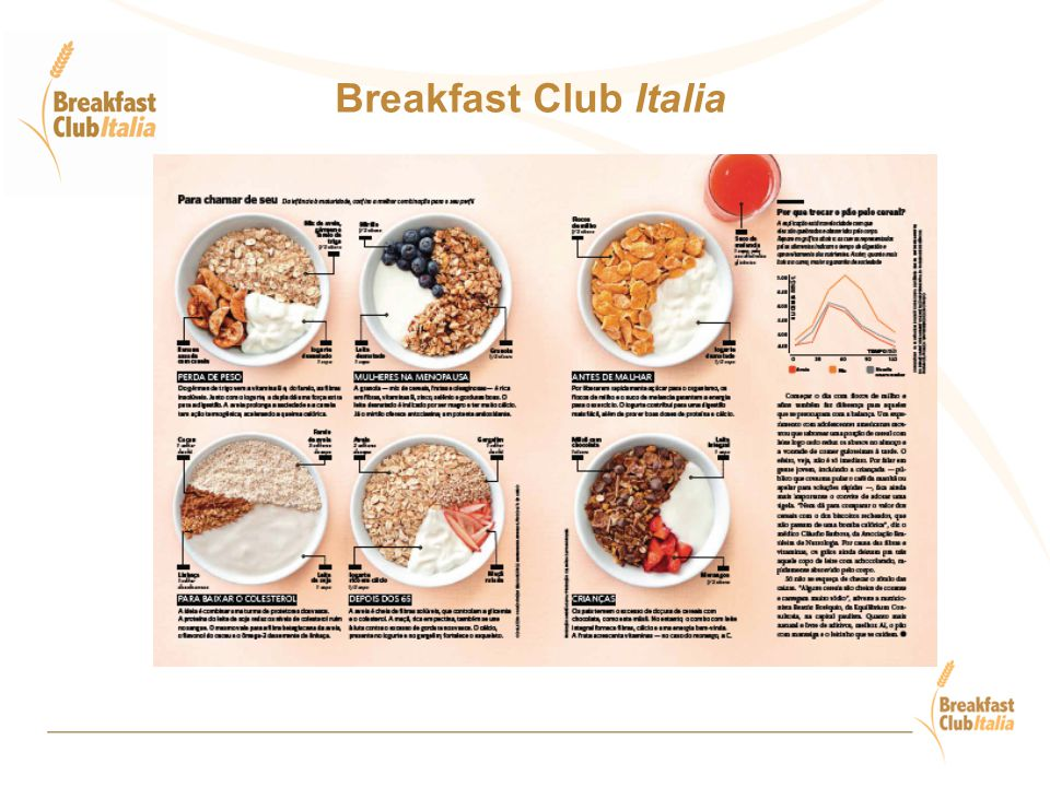 Breakfast Club Italia 21