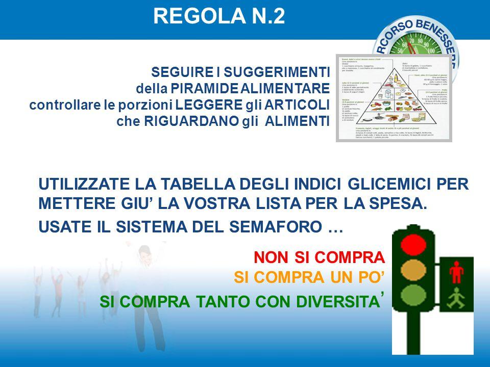 REGOLA N.2 SEGUIRE I SUGGERIMENTI. della PIRAMIDE ALIMENTARE. controllare le porzioni LEGGERE gli ARTICOLI.