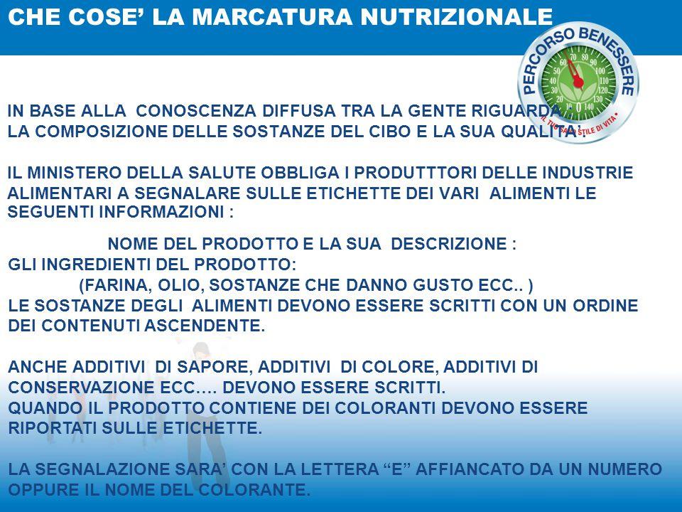 CHE COSE' LA MARCATURA NUTRIZIONALE