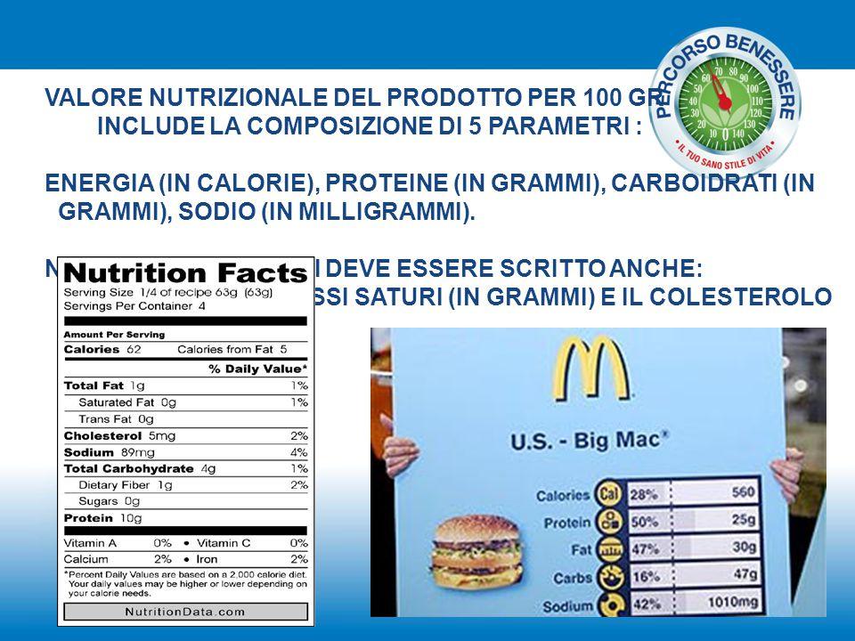 VALORE NUTRIZIONALE DEL PRODOTTO PER 100 GR