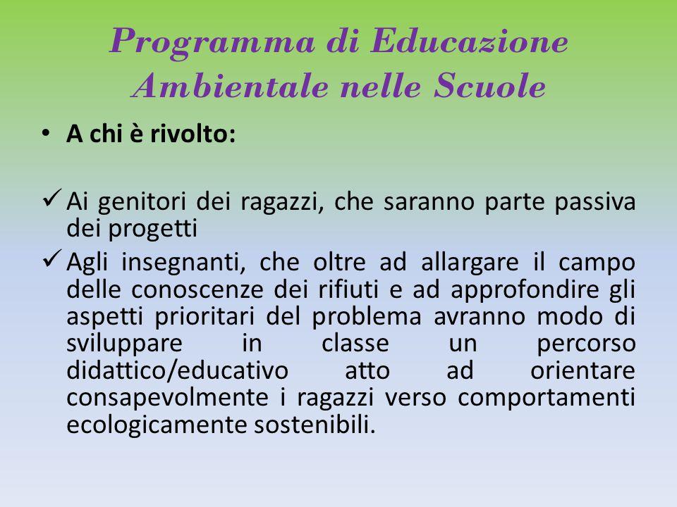 Programma di Educazione Ambientale nelle Scuole