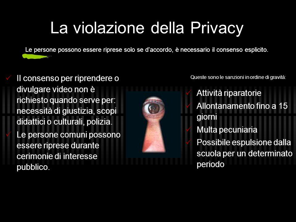 La violazione della Privacy