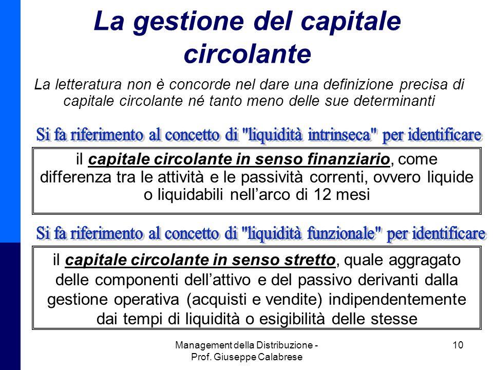 La gestione del capitale circolante