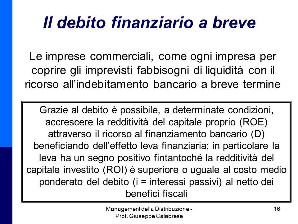Il debito finanziario a breve