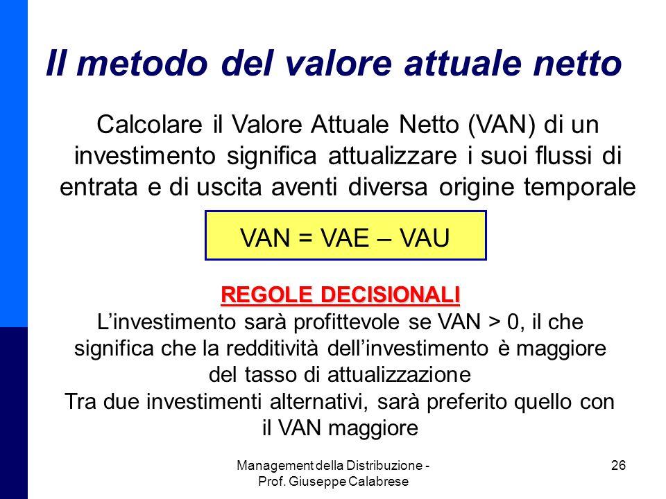 Il metodo del valore attuale netto