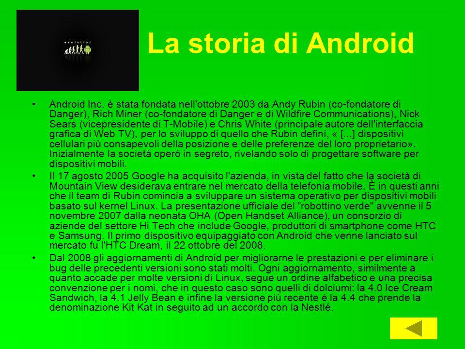 La storia di Android