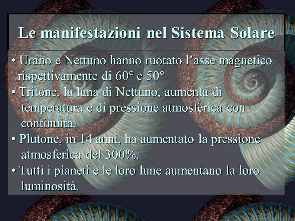 Le manifestazioni nel Sistema Solare