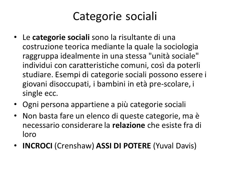 Categorie sociali