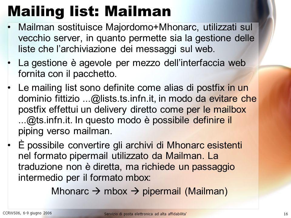 Mailing list: Mailman