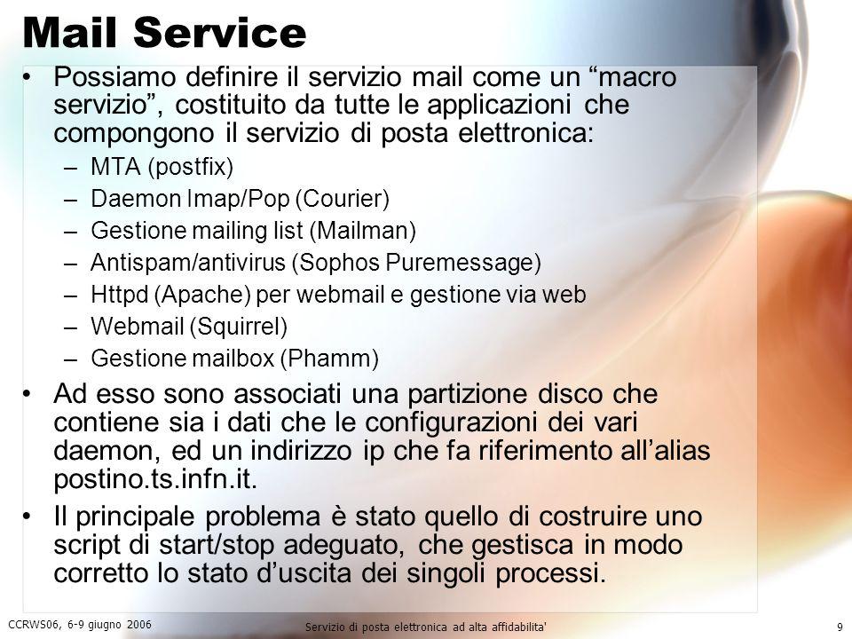 Servizio di posta elettronica ad alta affidabilita