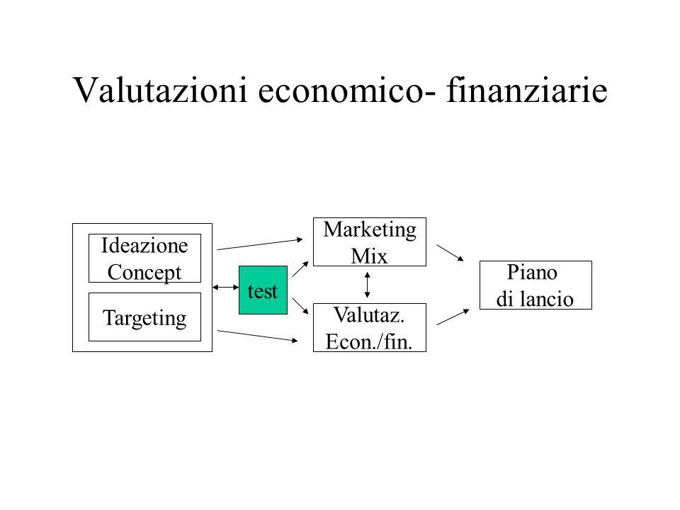 Valutazioni economico- finanziarie