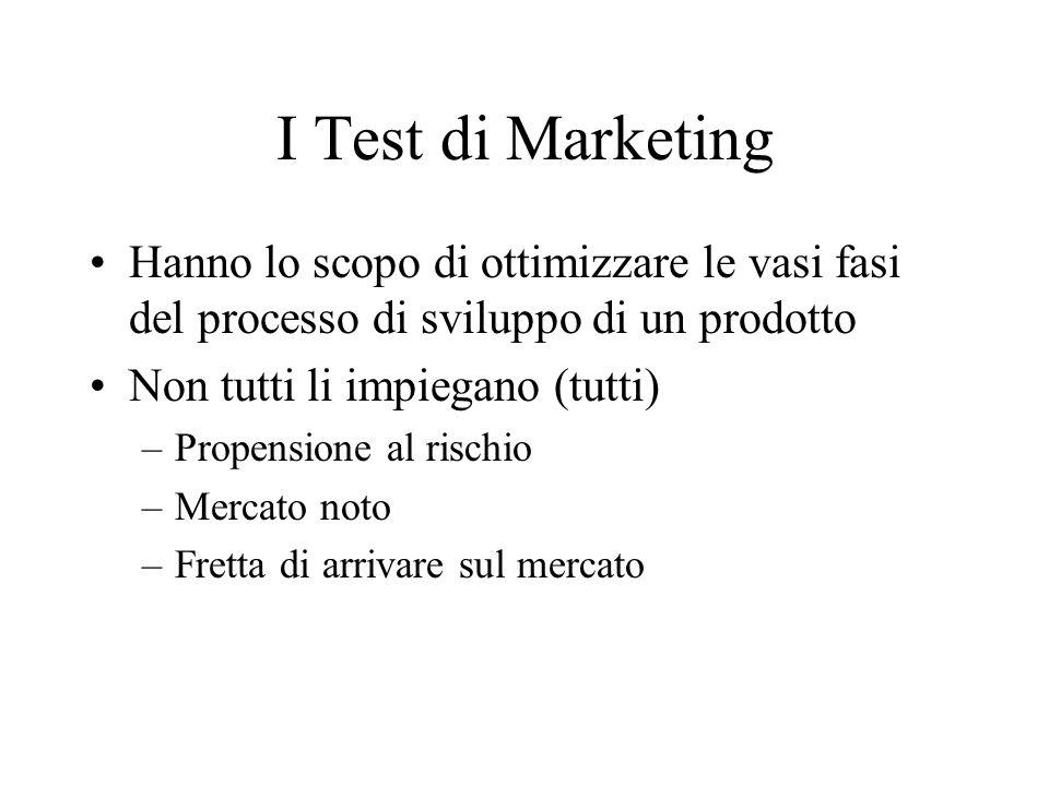 I Test di Marketing Hanno lo scopo di ottimizzare le vasi fasi del processo di sviluppo di un prodotto.