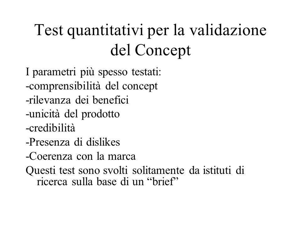 Test quantitativi per la validazione del Concept