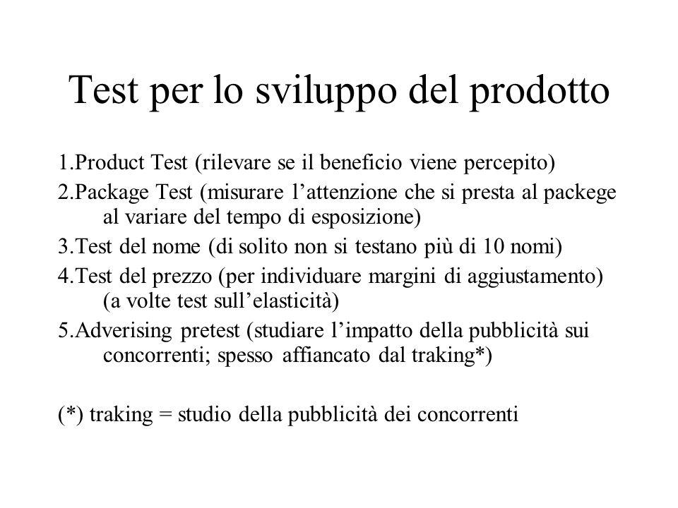 Test per lo sviluppo del prodotto