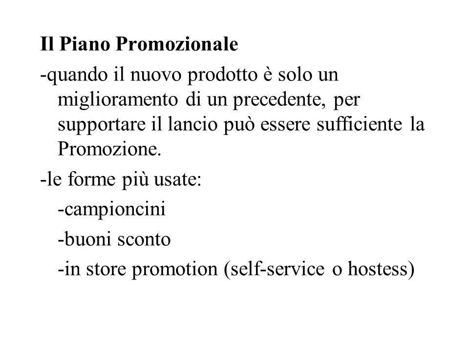 Il Piano Promozionale