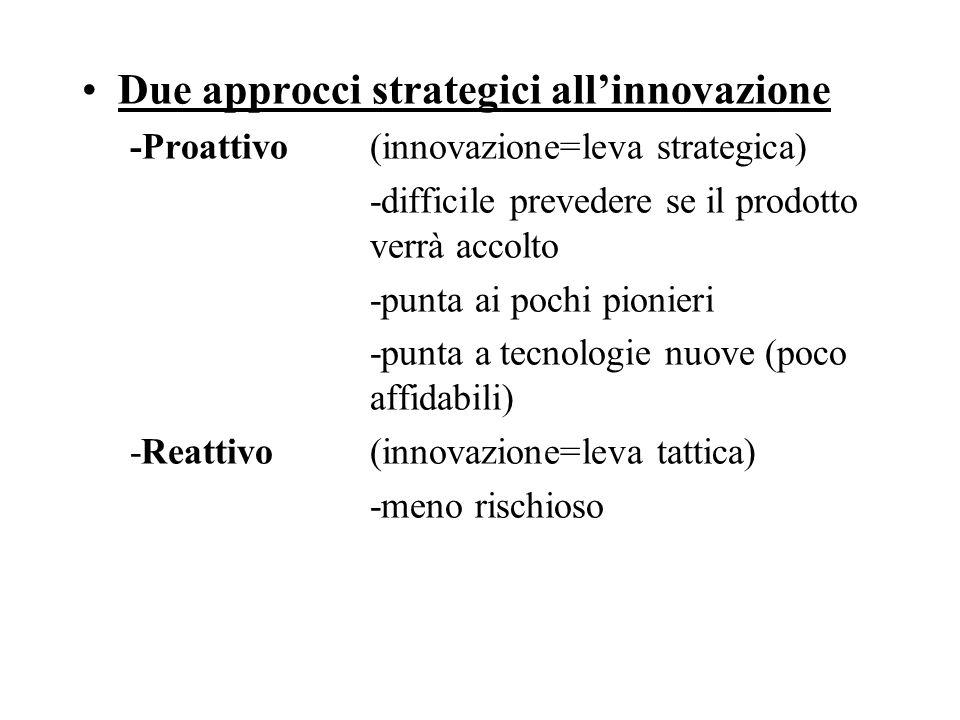 Due approcci strategici all'innovazione