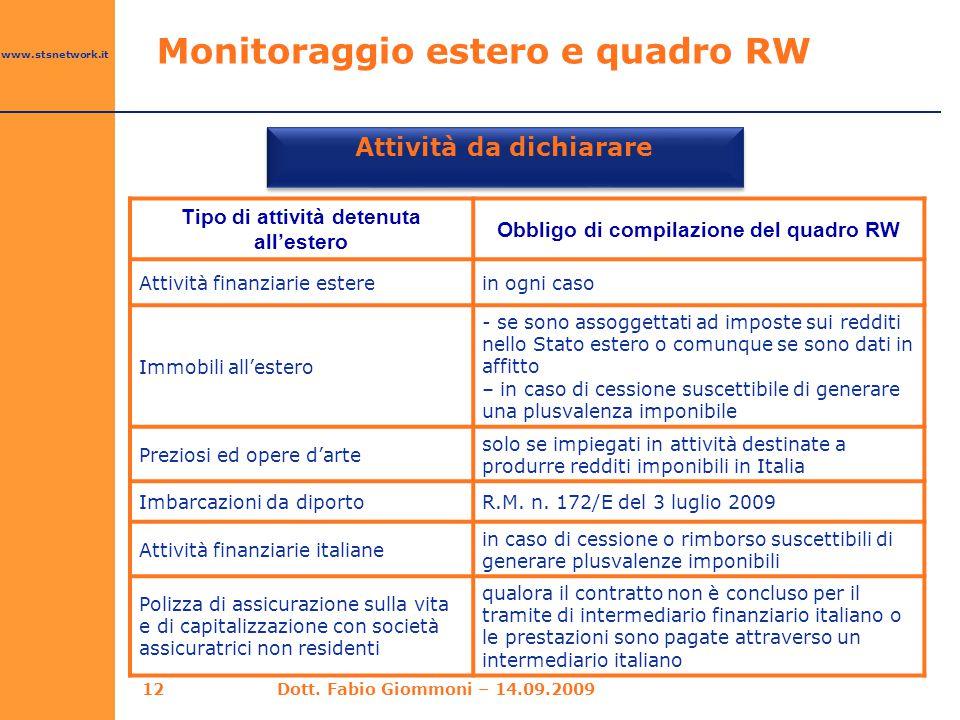 Monitoraggio estero e quadro RW