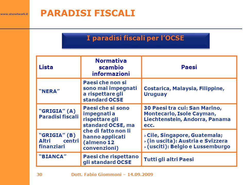 I paradisi fiscali per l'OCSE Normativa scambio informazioni