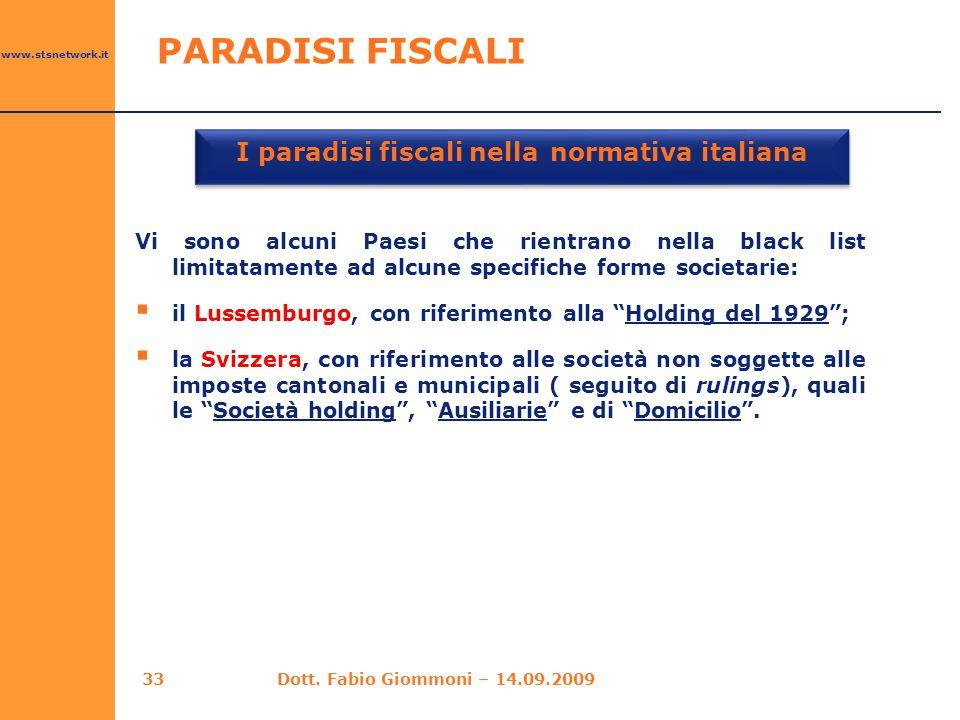 I paradisi fiscali nella normativa italiana