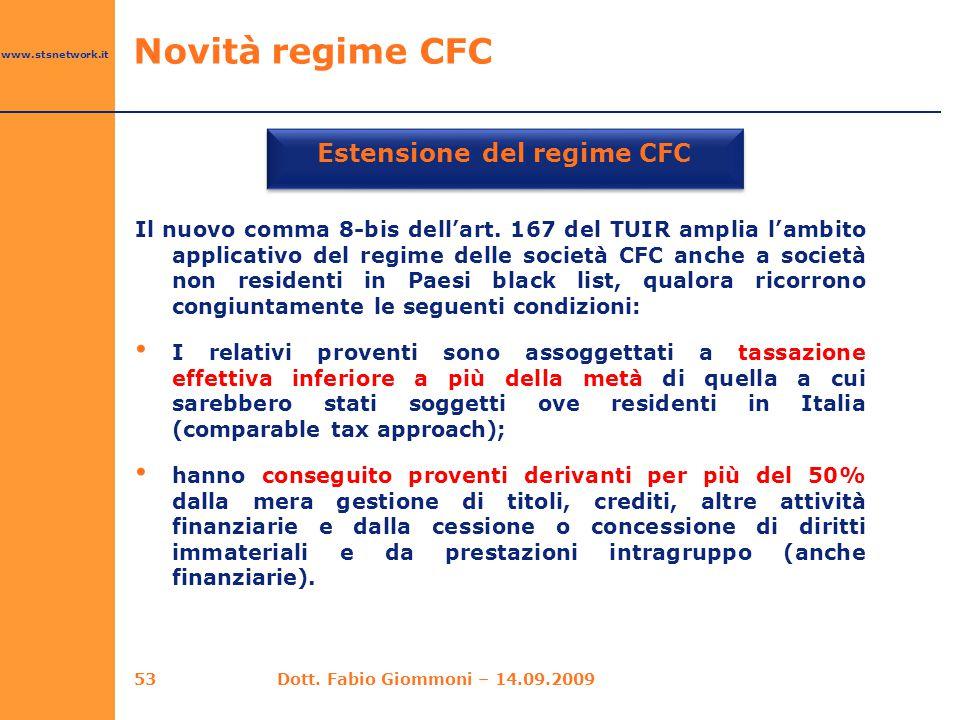 Estensione del regime CFC